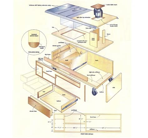table saw woodworking plans tablesaw and router workstation woodworking plans
