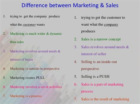 Mba Difference Between Marketing And Selling difference between marketing and sales