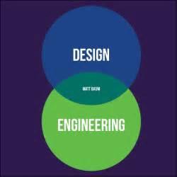 Design Engineer From Home by Matt Baum Design Engineer Portfolio
