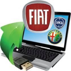 Kaos Logo Fiat Nm1d6 fiatecuscan 3 3