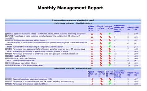 format of a management report 22 sample monthly management report templates word