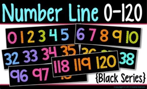 printable number line wall display number line 0 120 black series by maria gavin tpt