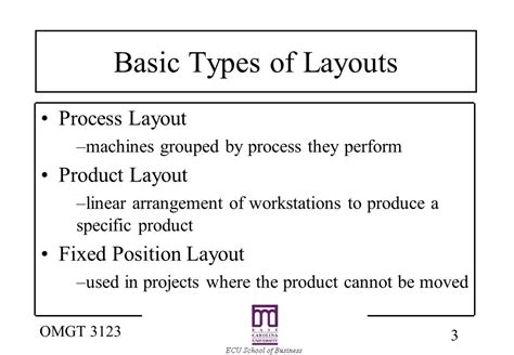 product layout process facility layout objectives of facility layout basic types