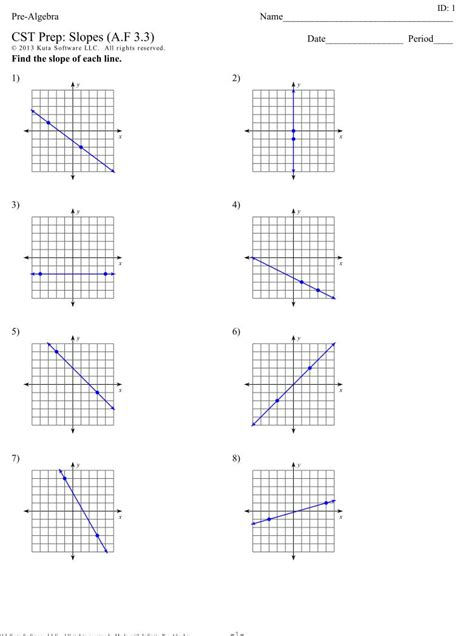 graphing linear equations and slope worksheets 1000
