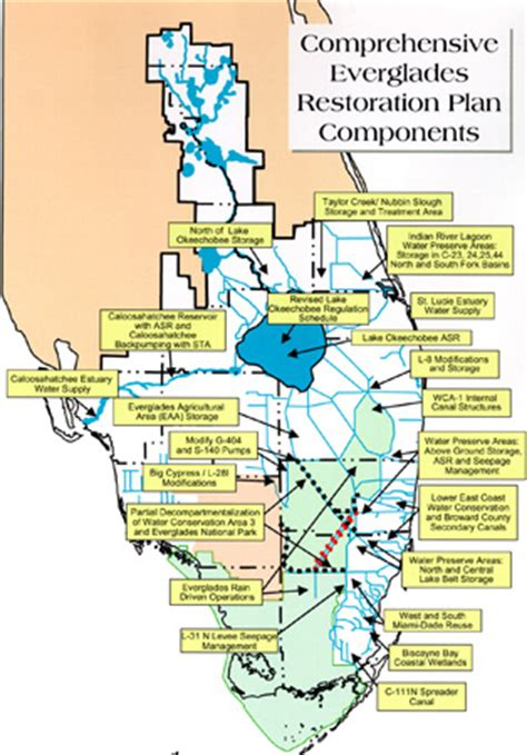 south florida water management district map who s and who s a year after the everglades