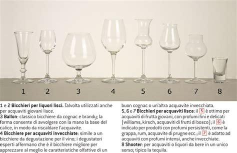 bicchieri da bar bicchieri bar