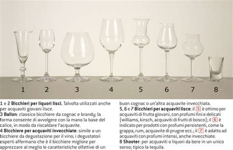 nomi dei bicchieri bicchieri bar