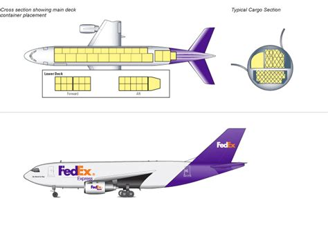 Floor Plan Guide by Cargo Planes Airbus A300 600f Fedex Charters
