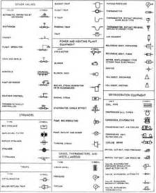 how to read floor plans symbols understanding how to read blueprints free step by step