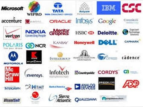 hrbr layout software company top 9 it companies in pune youtube