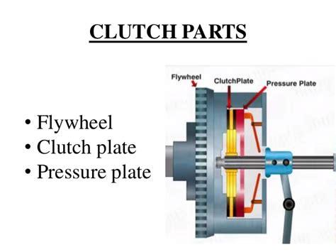 Dual Clutch dual clutch