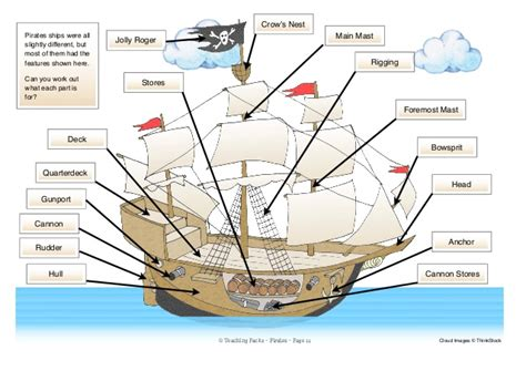 parts of a boat game pirates resources for foundation and early ks1 printable