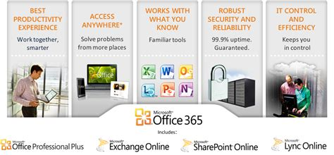 Microsoft Word 365 Login Office 365 Consult Experts For Exchange Skype For