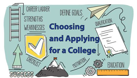 10 Ways To Choose A College choosing and applying for a college