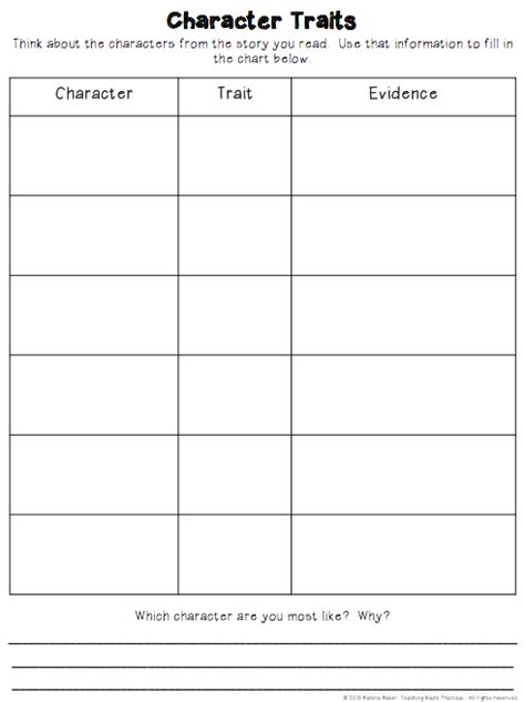 50 breeds analysed and behaviours explained the ultimate selection and guide books character traits graphic organizers teaching made practical