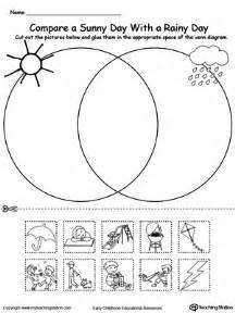 venn diagram sunny and rainy day venn diagrams