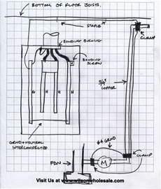 service panel grounding requirements service circuit and schematic wiring diagrams for you stored