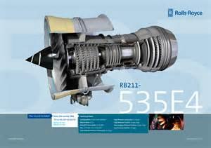 Rolls Royce Rb211 535e4 Rb211 535e4poster Rolls Royce