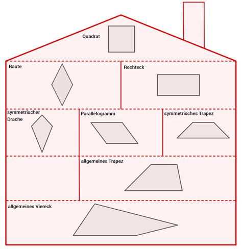 der die das haus haus der vierecke mathe artikel 187 serlo org