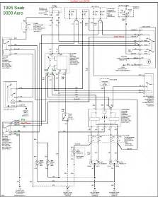 saab 93 fuse diagram 2005 the knownledge