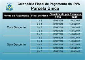 Calendario 2018 Rs Ipva 2018 To Valor Pagamento E Tabela Emitir A Guia