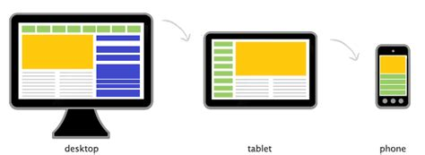 google design media queries responsive web design media queries neobyte solutions