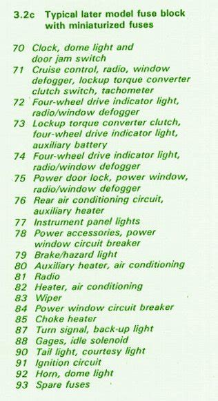 1983 Chevrolet Pickup 305 Fuse Box Diagram Circuit