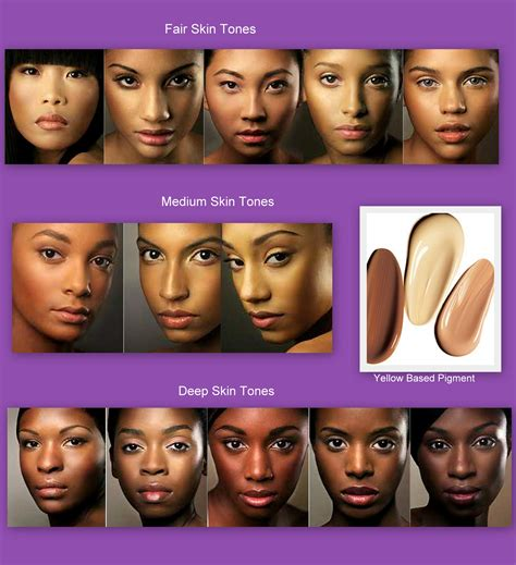 medium to dark skin tone choosing colors make up women 301 moved permanently
