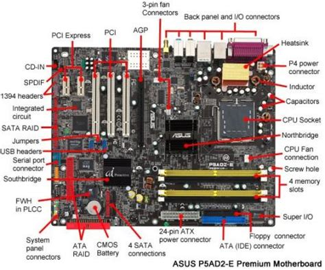 function of inductor on motherboard computer motherboard by michael nwofor