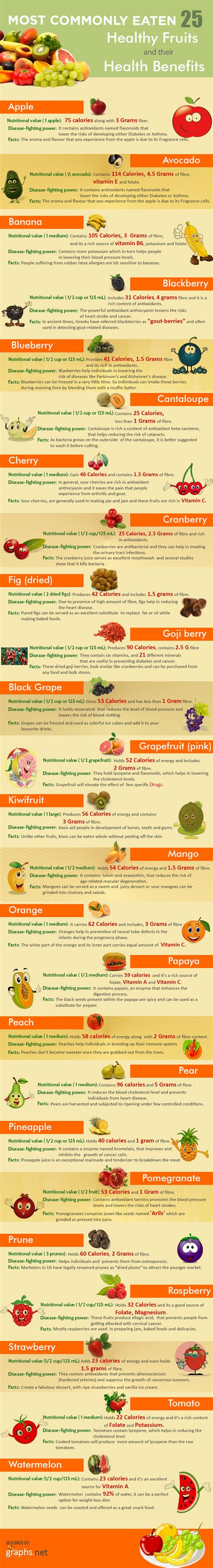 a fruit is most commonly new wave fruit and vegetable detox the detox specialist