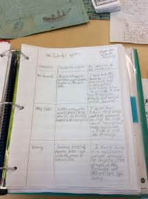 3 Column Notes Template by Pin By Kerrale Prince On Avid Elementary