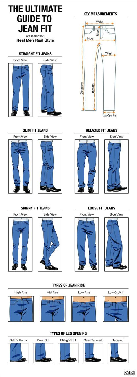 buy jeans that fit understand denim cut style how jeans should fit man s guide to jean style options