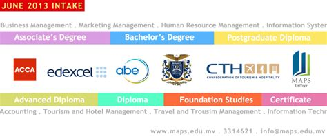 Of Bedfordshire Mba In Hospital Management by Now Accepting Applications For June 2013 Intake Maps College