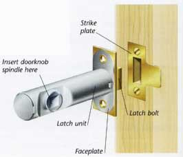 anatomy of a door lock anatomy door lock with ul437 standard for safety for