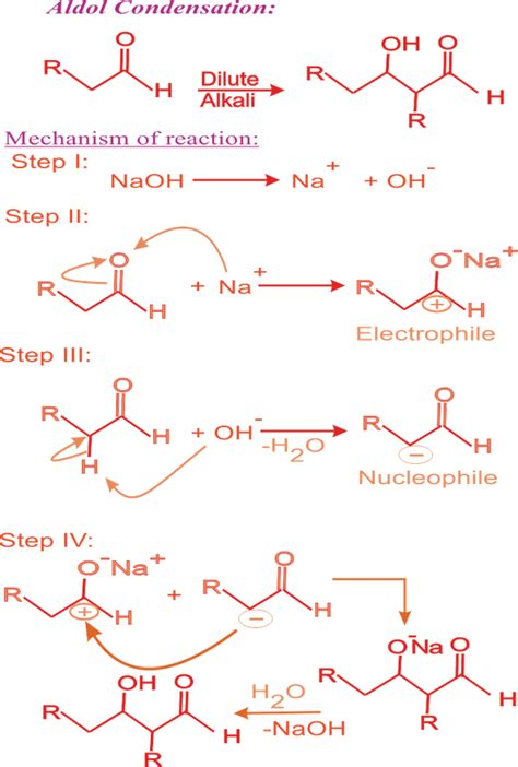 condensation or dehydration chemistry what is the mechanism of aldol condensation
