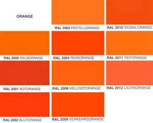 orange color names orange powder coat pics of yours and info the