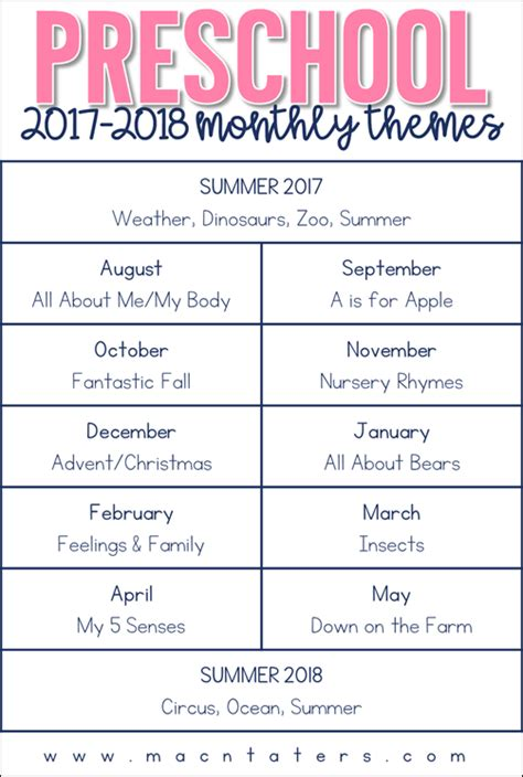 kindergarten themes by month preschool curriculum overview preschool curriculum
