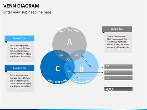 venn diagram in powerpoint venn diagram powerpoint template sketchbubble