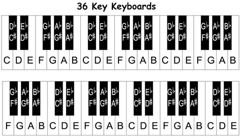 piano key notes piano keyboard diagram keys with notes