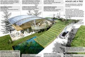 Green Design Ideas The Green House Of The Future In The Wall Journal