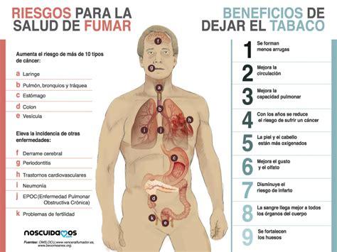 efectos del cigarrillo los efectos del consumo de cigarrillos electr 243 nicos y el