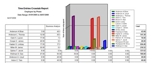 utilization report template employee utilization report template excel calendar