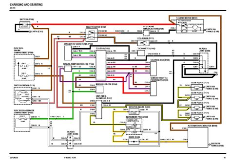 auto car wiring diagram