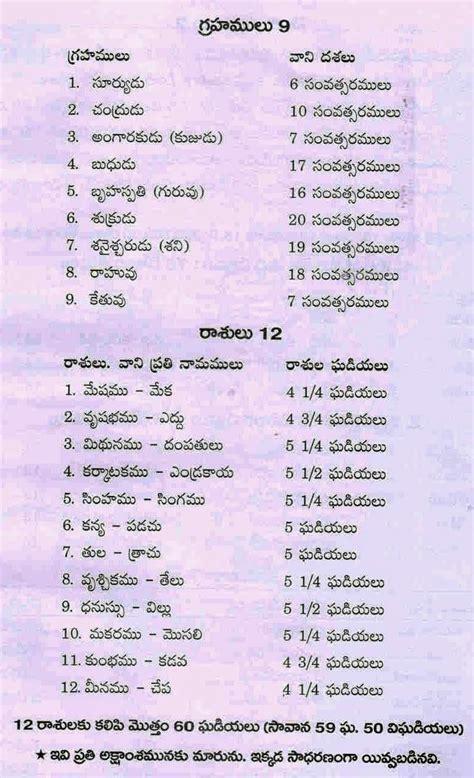 9 gemstones names in telugu