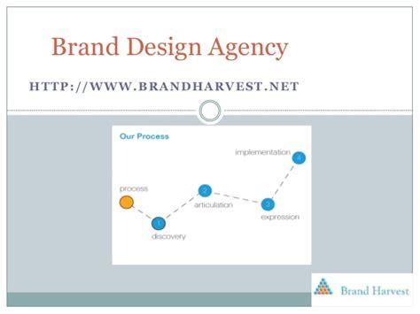 brand design agency jakarta brand design agency