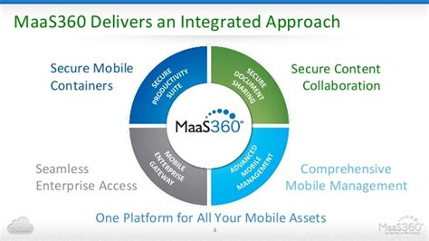 ibm mobile device management total mobile device management with maas360 an overview