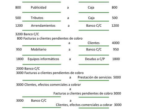 manual de contabilidad basica gestiopoliscom newhairstylesformen2014 libro de contabilidad general newhairstylesformen2014 com