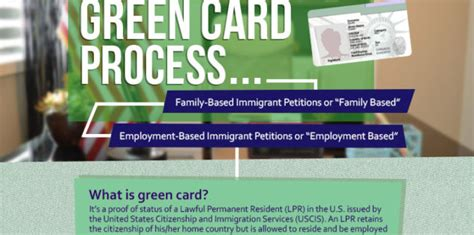 If Green Card Is Process Can You Do Mba by Green Card Process Infographic Family Employment Based