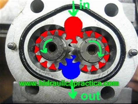 hydraulic gear motor how it works hydraulic gear motor how it works on vimeo