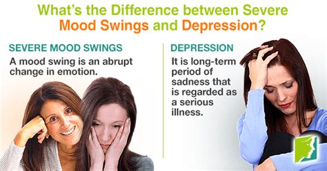 depression mood swings depression disorder how to tell the difference between